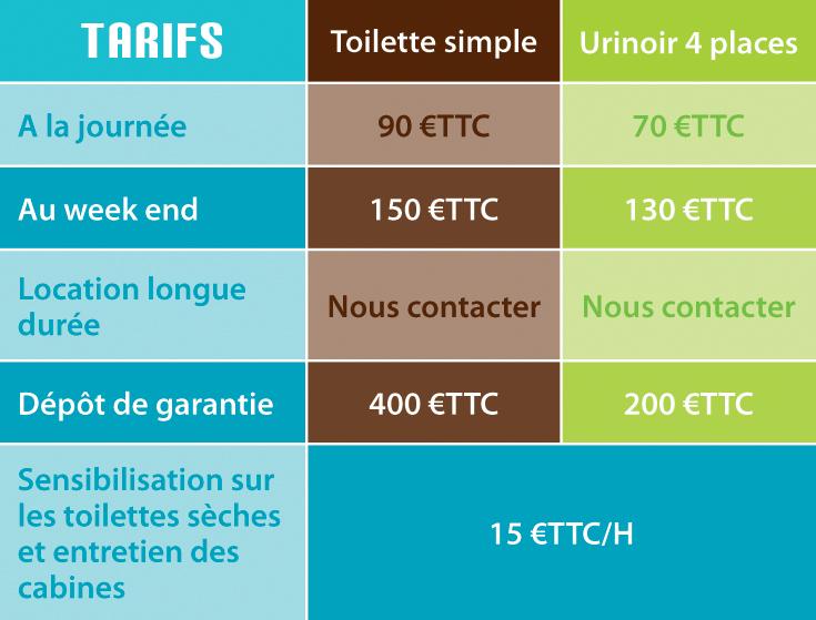 tarif location toilettes sèches